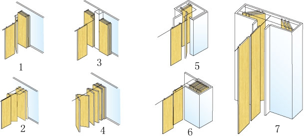 Ultra High Type Movable Partition Walls