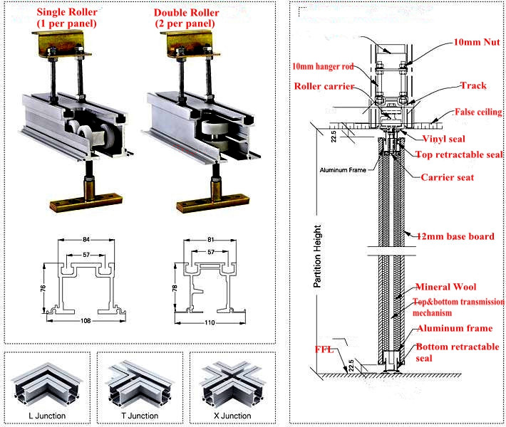 Track For Movable Partition Wall